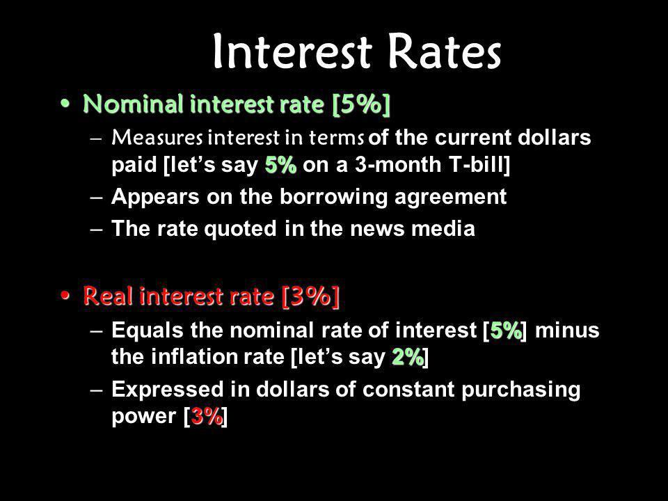 Interest Rates Nominal interest rate [5%] Real interest rate [3%]